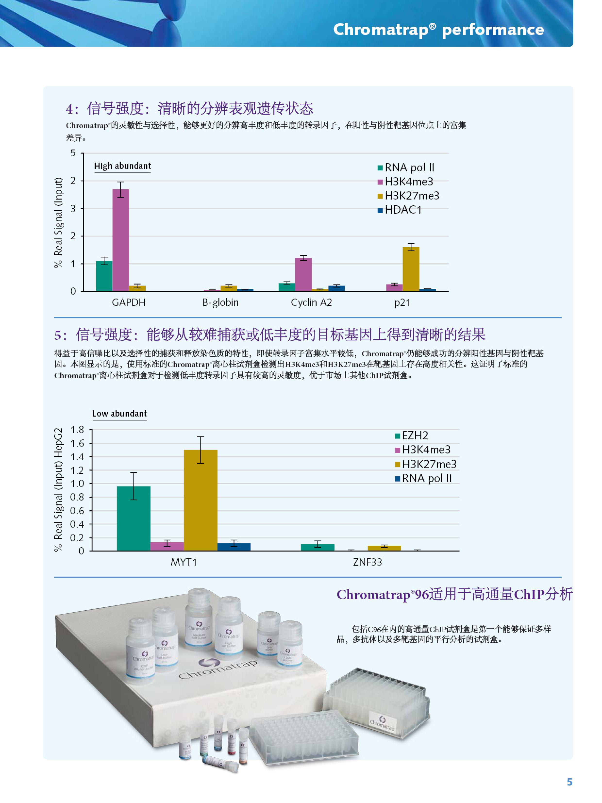 染色质免疫共沉淀(chip)实验方法